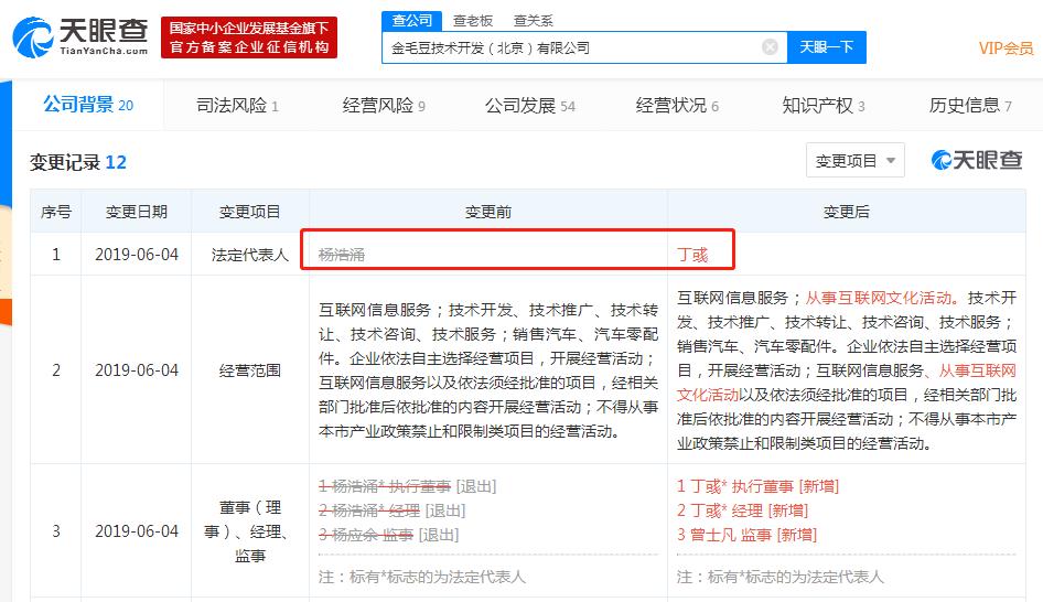 杨浩涌卸任瓜子二手车全资子公司法定代表人