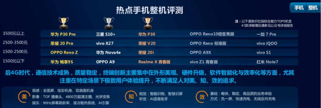 中国移动发布2019手机质量评测报告:涉及41款手机四大维度