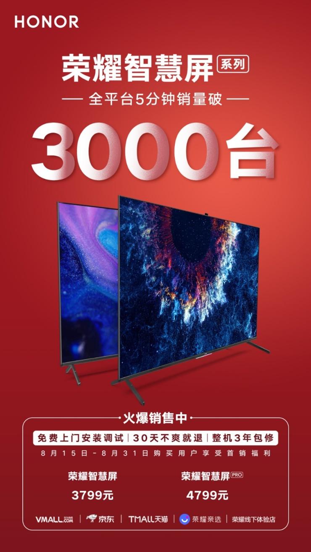 3799元起!荣耀智慧屏开售5分钟突破3000台!