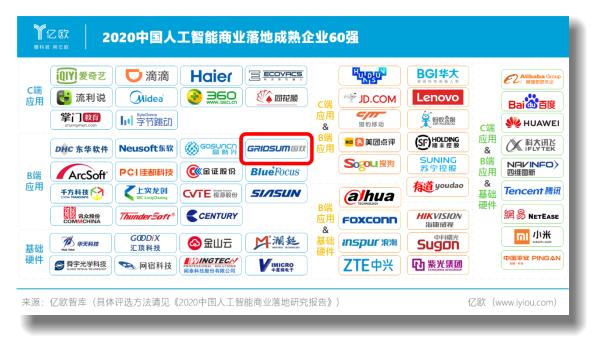 实至名归!国双登榜2020中国人工