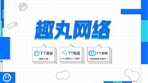 TT语音+TT电竞齐头并进,趣丸网络打造电竞版块致胜拼图